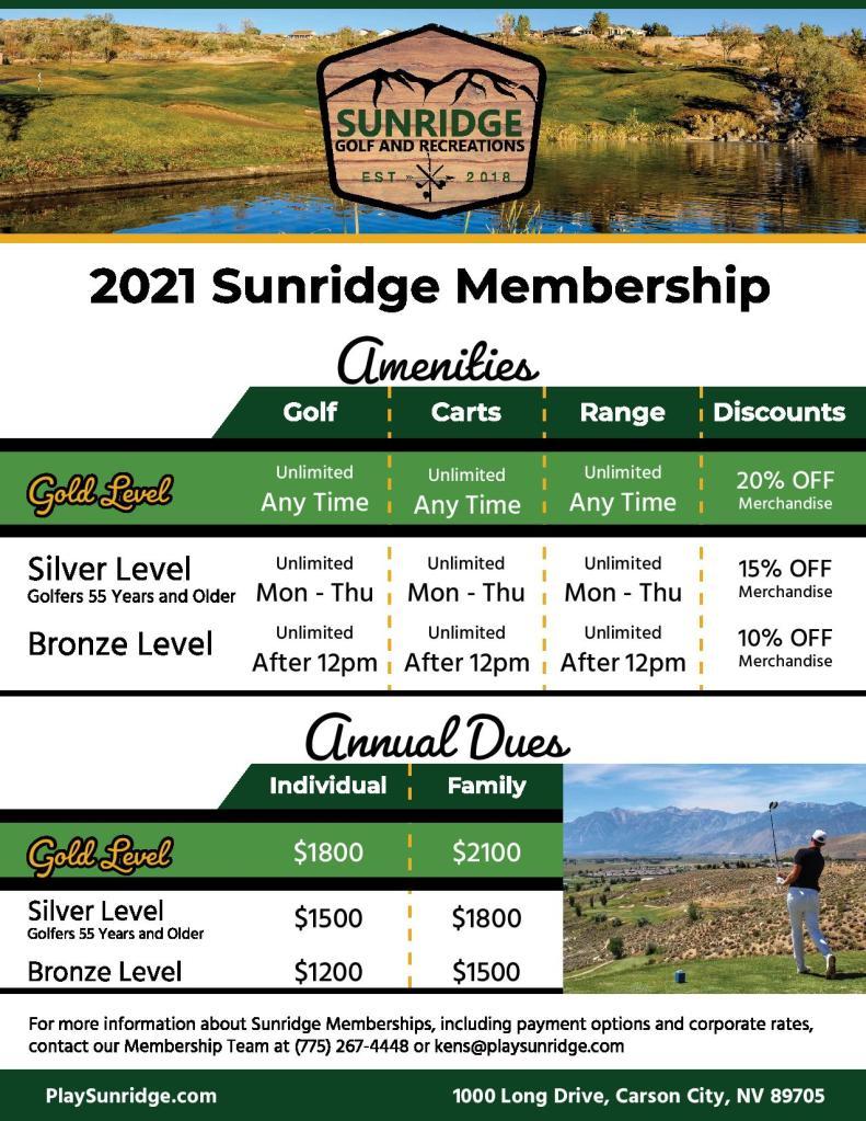 membership rates